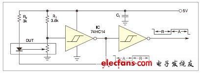图1,在振荡电路的反馈回路中加入一个光敏电阻,就可以测出光耦的上升时间和下降时间。