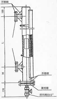 磁翻板液位计(侧装式)