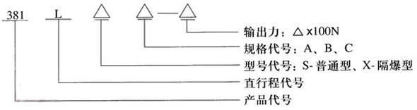 直行程电子式电动实行器