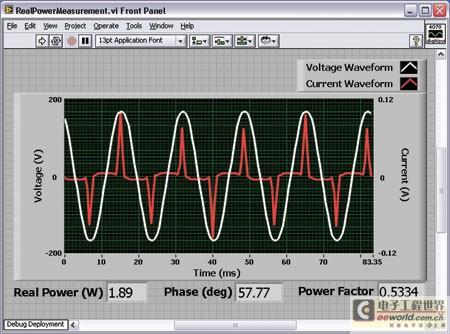 測量真實功率需要了解信號幅度