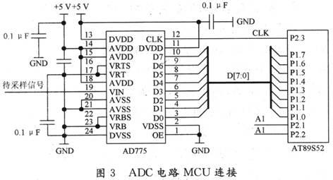 ADC的外圍電路以及和MCU數據傳輸的連接關系