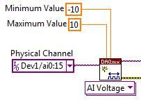 NI多功能DAQ設備數字路由和時鐘生成電路可以與所有的I/O子系統交互