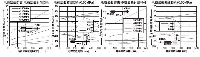 ER-VAJK ER-VAK10 ER-VAK10形状保持管连接喷嘴、形状保持管