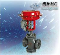 ZJHN型精小型氣動薄膜雙座調節閥 ZJHN型