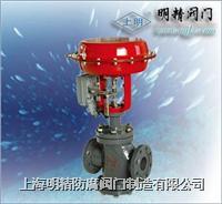 ZHA(B)型多彈簧氣動薄膜執行機構 ZHA(B)型
