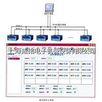 电池组管理系统   WM-LI 120