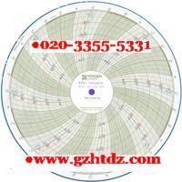 OMEGA奥美加 记录纸 CT8000C-100-100/24 CT8000C-100-100/24