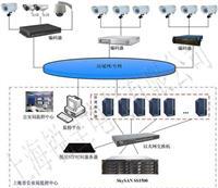 CDMA对时器、CDMA时间同步服务器