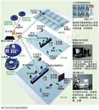 GPS衛星授時系統、北斗GPS冗余時間同步系統
