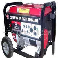 0.8KW-5KW汽油发电机组