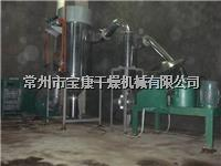 Changzhou Baogan WFJ Series Grinding Machine WFJ