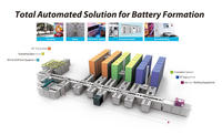 CHROMA17000鋰電池化成測試系統