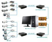 防爆圖像監控系統 SP系列