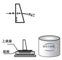 微角分束棱镜