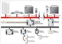 WebCTR樓宇自控系統