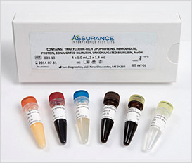 ASSURANCE Interference Test Kit for Routine Interferents干扰测试套件