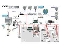 SymmetrE R310大樓管理系統 SymmetrE R310