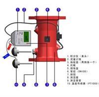 ETO大口徑超聲波熱量表EHM-UD-DXX EHM-UD-DXX