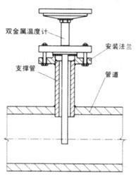 万向型双金属温度计 安徽天康WSS-485 WSS-585