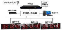 北斗網絡校時服務器解決方案 W9001