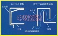 液槽密封高效送風口生產廠家,AAF液槽密封高效過濾器,AAF液槽密封高效送風口,液槽密封原理與安裝方法