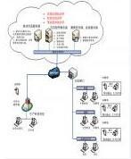 安全監管執法終端 JT5000型