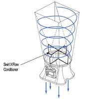 電子風量罩/淨化室風量罩/潔淨室風量罩