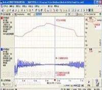 大鼠無創血壓測量系統 DB128