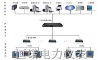 HN8000 SYSTEM电力监控系统软件(电力后台软件) HN8000 SYSTEM