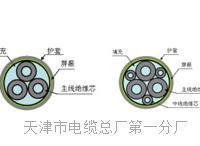9842型通讯电缆CAN总线电缆 9842型通讯电缆CAN总线电缆