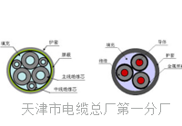 矿用放炮线MHJYV2*2*7/0.28 矿用放炮线MHJYV2*2*7/0.28