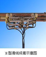 HXPnR-H型單極組合安全滑觸線 HXPnR-H型