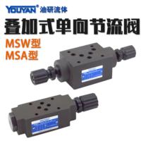 疊加式單向節流閥 MSW-01-X-50 出口節流, MSW-01-Y-50 進口節流