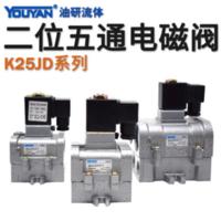截止式換向閥 K25JD-6 (G1/8)方形線圈, K25JD-8 (G1/4)方形線圈