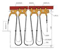 工字钢电缆滑触线 HC型