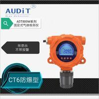 固定式高精度甲烷紅外氣體檢測儀 ADT800W-CH4-IR