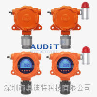 固定式氨氣檢測報警儀