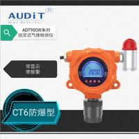 固定式有機物揮發性氣體TVOC光離子檢測報警儀 ADT900W-TVOC-PID