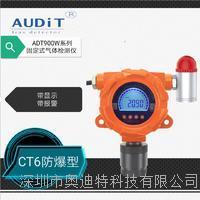 固定式非甲烷總烴光離子檢測報警儀 ADT900W-NMHC-PID