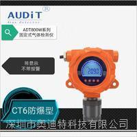 固定式六氟化硫檢測儀 ADT800W-SF6-IR