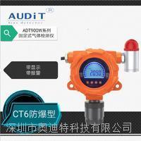二氧化碳氣體報警器 ADT900W-CO2