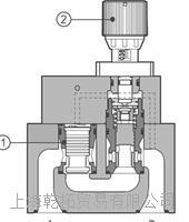 操作簡單ATOS 阿托斯流量控制閥**好 DHI-063-1/2/A-23/PE 22OV