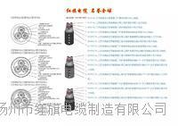 耐泥漿電纜 BFOU(I) S3/S7 8*2*0.75