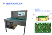 HCT耐电流测试系统 HSB-HCT-1