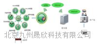 北京濕地氣象水質監測站 JZ-SDZ