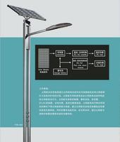 tyn-001太陽能路燈生產廠家