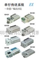 SMC串行傳送係統 EX-120
