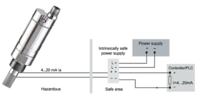 FA515Ex 露点传感器用于爆炸区域的残留水分测量