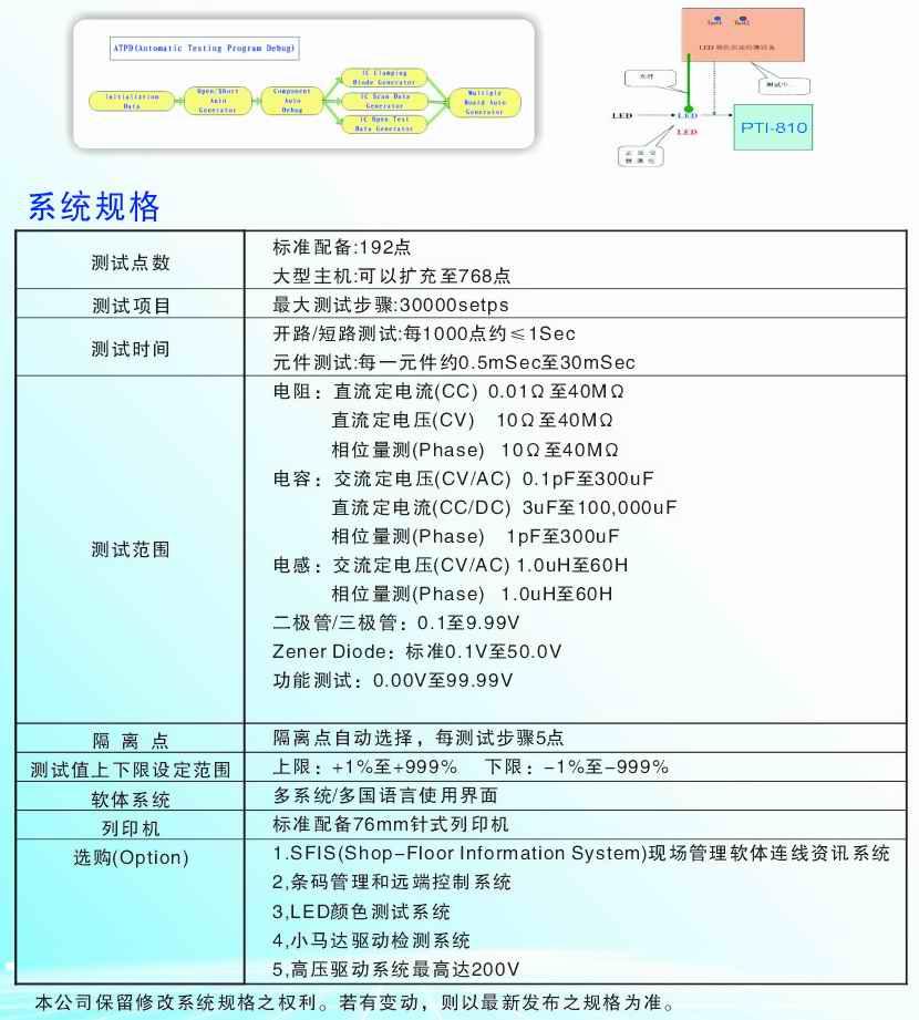 PTI810 FPC柔性电路板测试仪