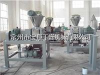 Changzhou Baogan GZL Series Dry Granulating Machine GZL